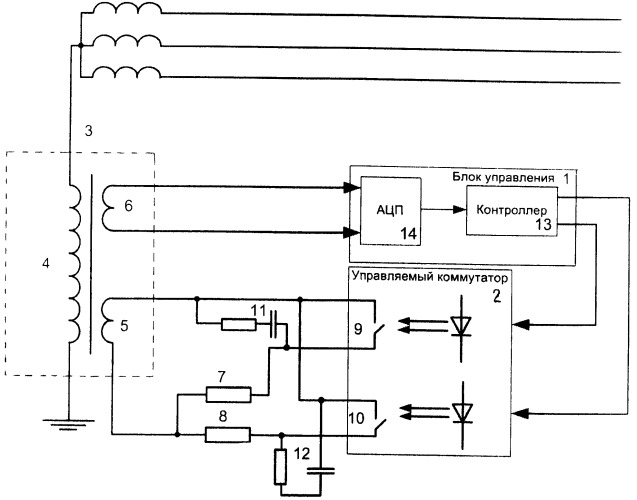 Способ увеличения активного тока однофазного замыкания на землю в компенсированных электрических сетях с нейтралью, заземленной через дугогасящий реактор, и устройство для его осуществления
