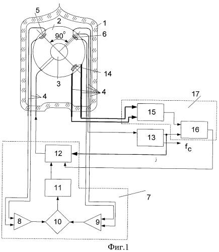 Термокомпенсированный кварцевый генератор