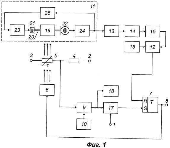 Ждущий термомультивибратор