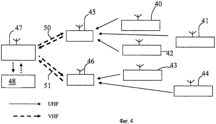 Способ связи для дистанционного считывания показаний счетчиков