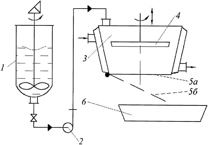 Способ микродозирования наноструктурных материалов