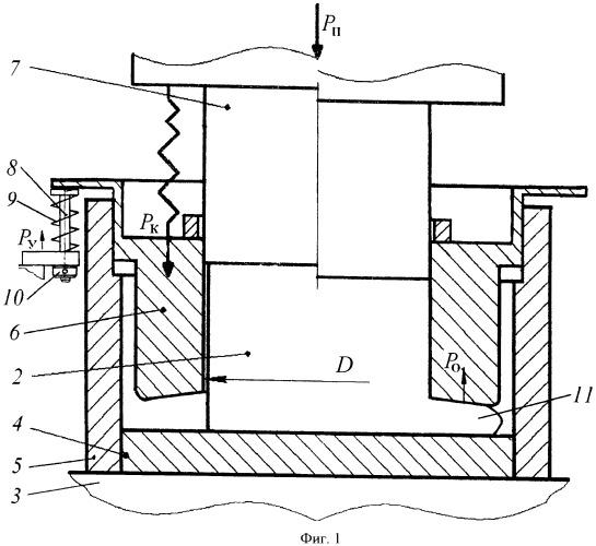 Штамп для концентричного углового прессования деталей типа стаканов или чаш