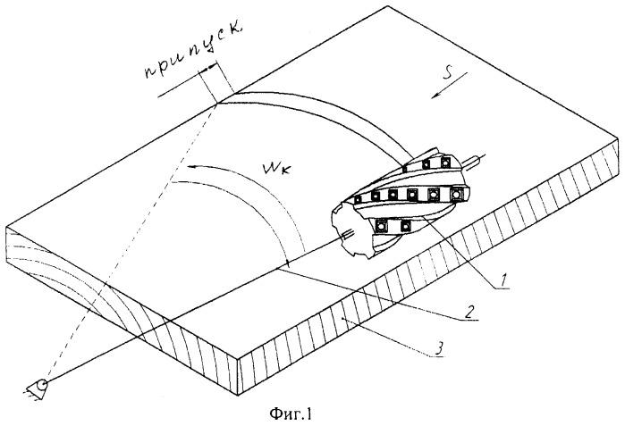 Способ фрезерования плитного композиционного материала