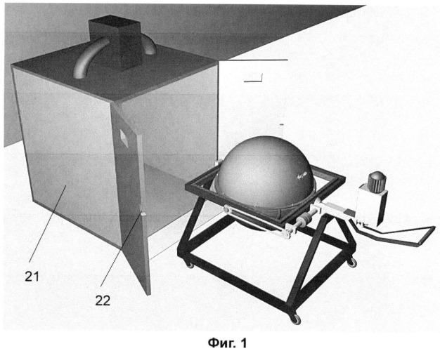 Мобильное устройство ротационной формовки