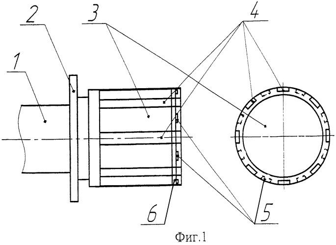 Способ крепления колес