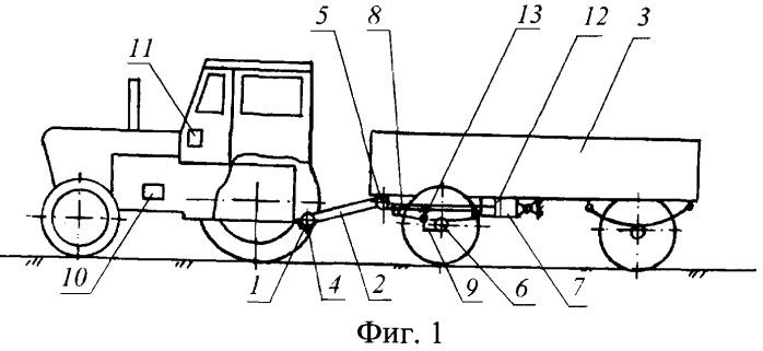 Устройство для повышения проходимости колесного трактора с двухосным прицепом