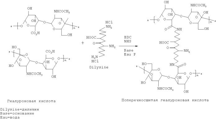 Поперечносшитая гиалуроновая кислота и способ ее изготовления