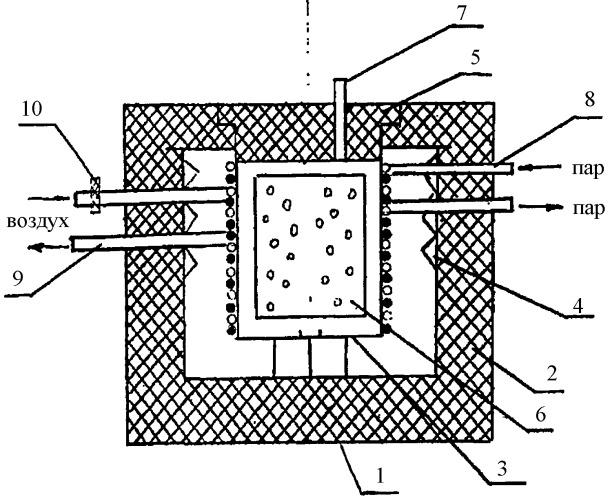Способ паротермического оксидирования стальных изделий и печь для его осуществления