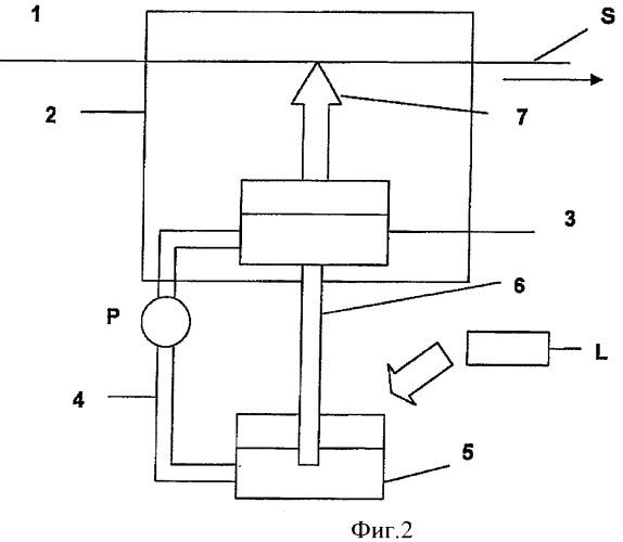 Способ нанесения покрытия на подложку и устройство вакуумного осаждения металлического сплава