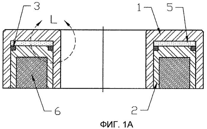 Способ для испытания несущей способности с использованием кольцевого датчика (варианты)