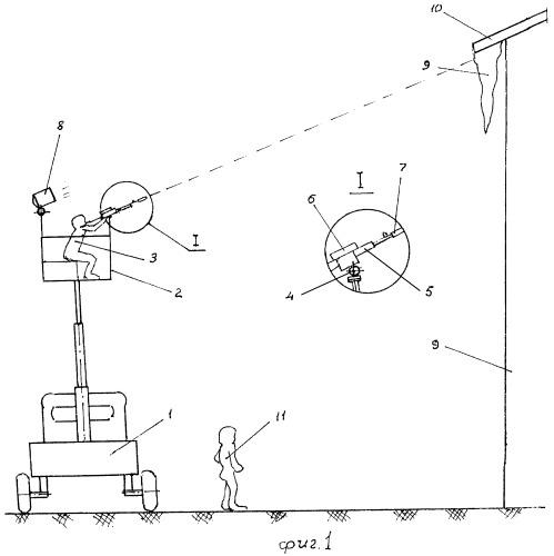 Устройство для удаления сосулек с карнизов крыш