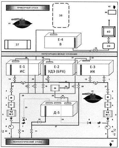 Мобильный блок реагентного хозяйства (мбрх) для подачи химических реагентов для обработки нефтегазодобывающих скважин и трубопроводов