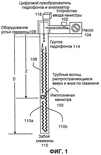 Устройство и способ для определения глубины, на которой возникает условие в стволе скважины, и канистра, используемая в указанном устройстве
