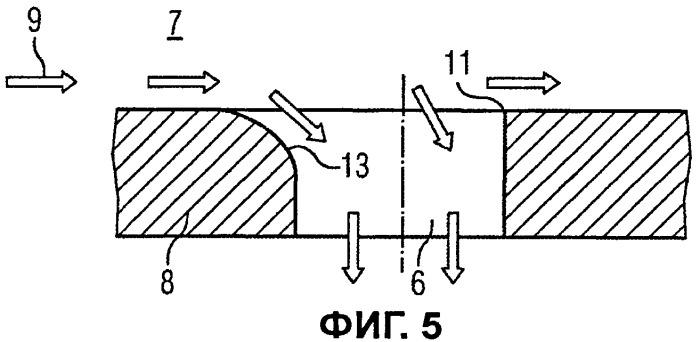 Эксцентрическая фаска у входа ответвлений в проточном канале