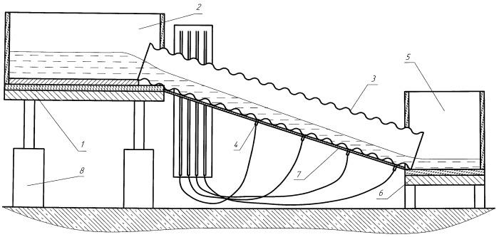 Экспериментальный стенд для гидравлических исследований моделей дорожных гофрированных водопропускных труб