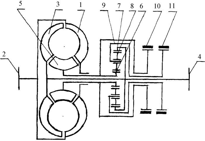 Гидротрансформатор с принудительным вращением реактора