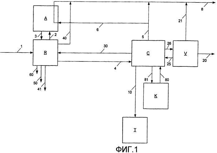 Способ и устройство для получения газообразных продуктов и сжиженного метана из синтез-газа