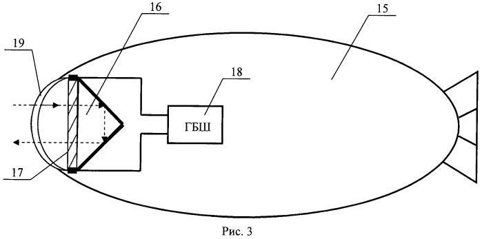 Способ противодействия лазерным когерентным локаторам