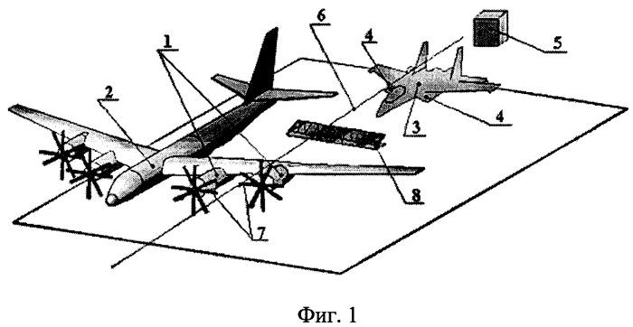 Устройство для наземных испытаний силовой установки в составе летательного аппарата
