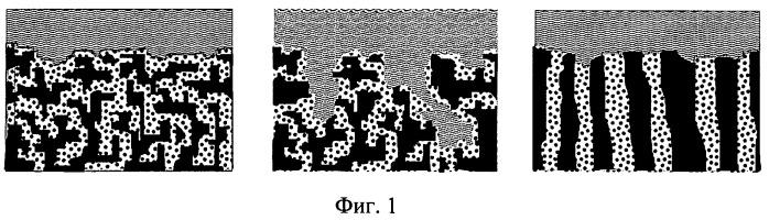 Диссоциативный люминесцентный наносенсор ионов металлов и водорода в водных растворах