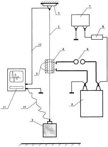 Устройство регистрации эдс при разрыве натянутой ферромагнитной металлической нити в локализованном импульсном сверхсильном магнитном поле