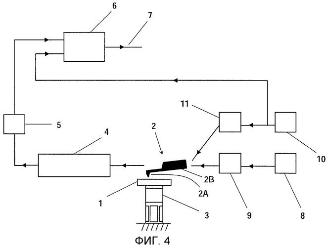 Устройство атомно-силовой микроскопии с динамическим режимом