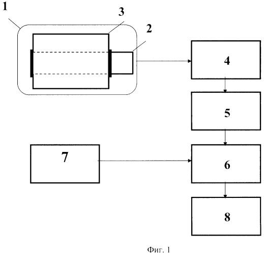 Способ диагностики технического состояния электроприводной арматуры
