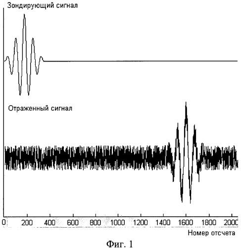 Способ измерения временных интервалов между радиоимпульсами