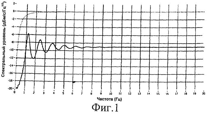 Сейсмическая коса с нерегулярно распределенными гидрофонами