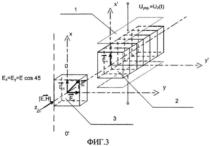 Оптический коммутационный элемент на основе многослойного диэлектрического селективного зеркала