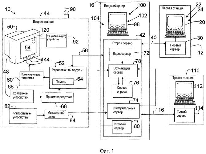 Базовая система для дистанционного медико-санитарного ухода за пациентом с развлекательным компонентом