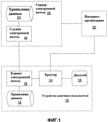 Защищенный транзакционный обмен сообщениями