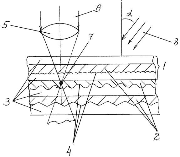 Способ считывания записанной оптической информации с многослойного носителя с фоточувствительной средой