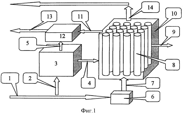 Способ очистки теплоносителя тяжеловодного реактора от трития
