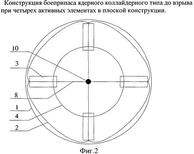 Боеприпас ядерный коллайдерного типа