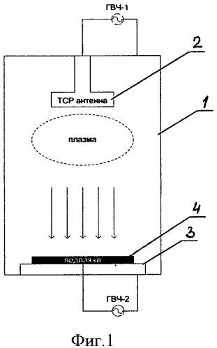 Способ плазмохимического травления материалов микроэлектроники