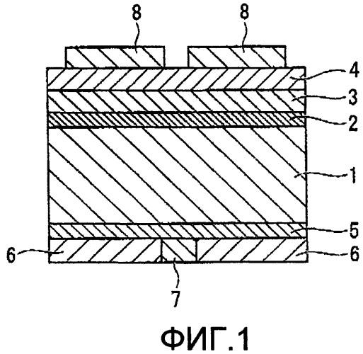 Солнечный элемент и способ и аппарат для его изготовления