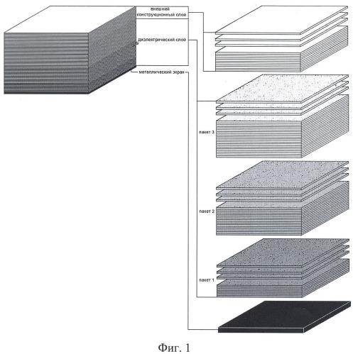 Конструкционный радиопоглощающий материал