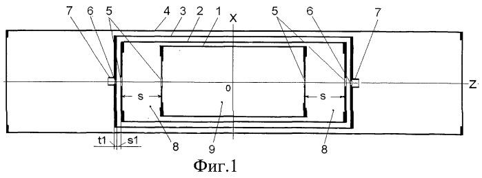Система магнитной защиты цезиевой атомно-лучевой трубки с оптической селекцией атомных состояний