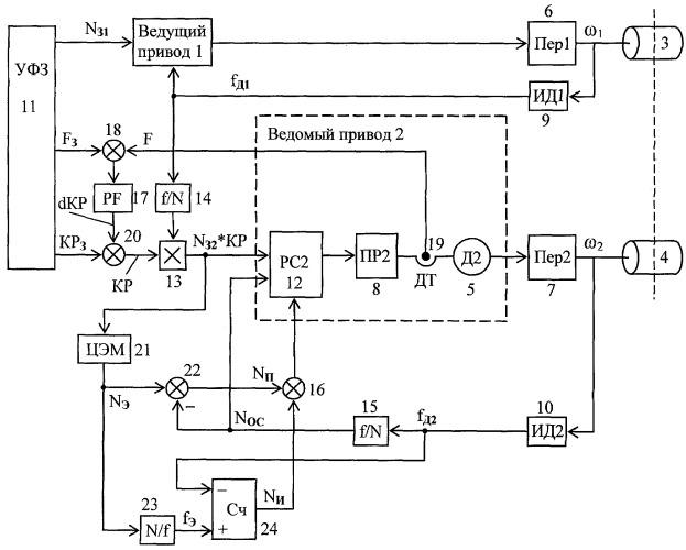 Система управления многодвигательным электроприводом многосекционных агрегатов