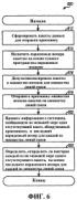 Способ и устройство для управления линией связи в системе беспроводной связи