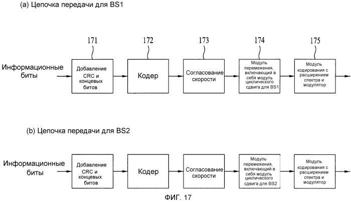 Устройство и способ передачи и приема данных при мягкой передаче обслуживания в системе беспроводной связи