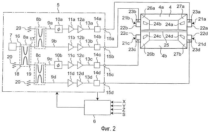 Устройство для микроволнового нагрева