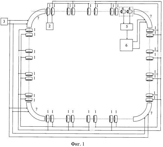 Циклический ускоритель пылевых заряженных частиц