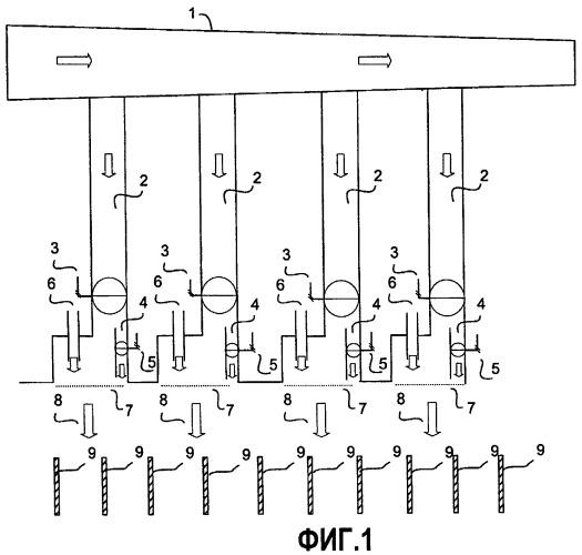 Первичный риформер с ведущими к горелкам вторичными впускными каналами