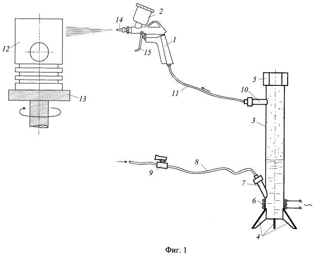 Способ нанесения полимерных покрытий пневматическим распылением