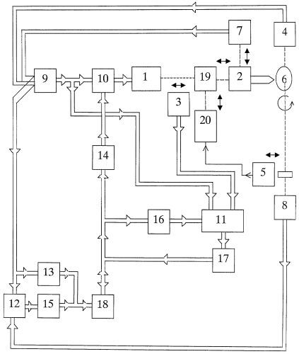 Устройство для токарной обработки некруглых деталей