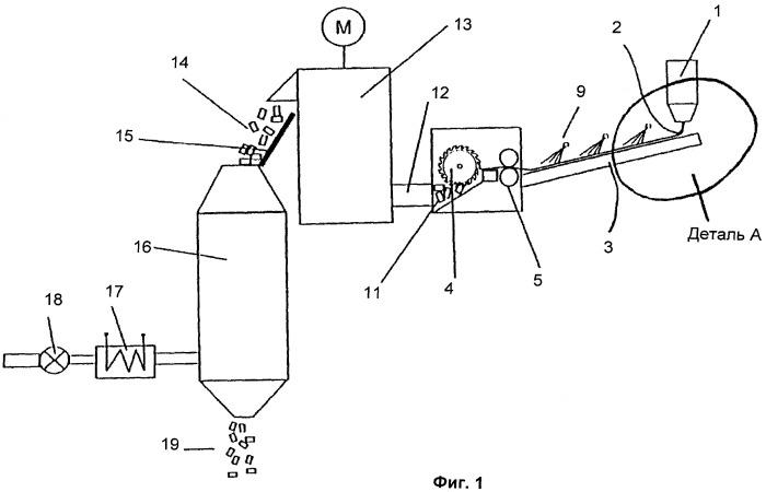 Способ и устройство для экструзионного гранулирования и гранулят, полученный с их использованием