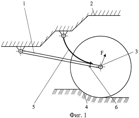 Упругая подвеска с нелинейной характеристикой