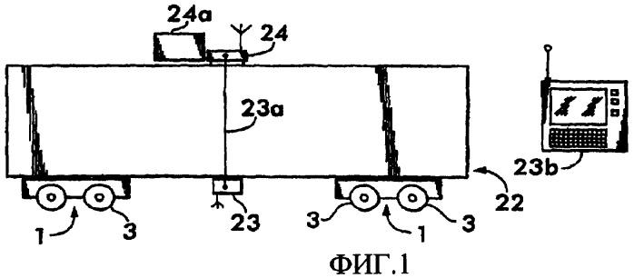 Система мониторинга железнодорожного поезда